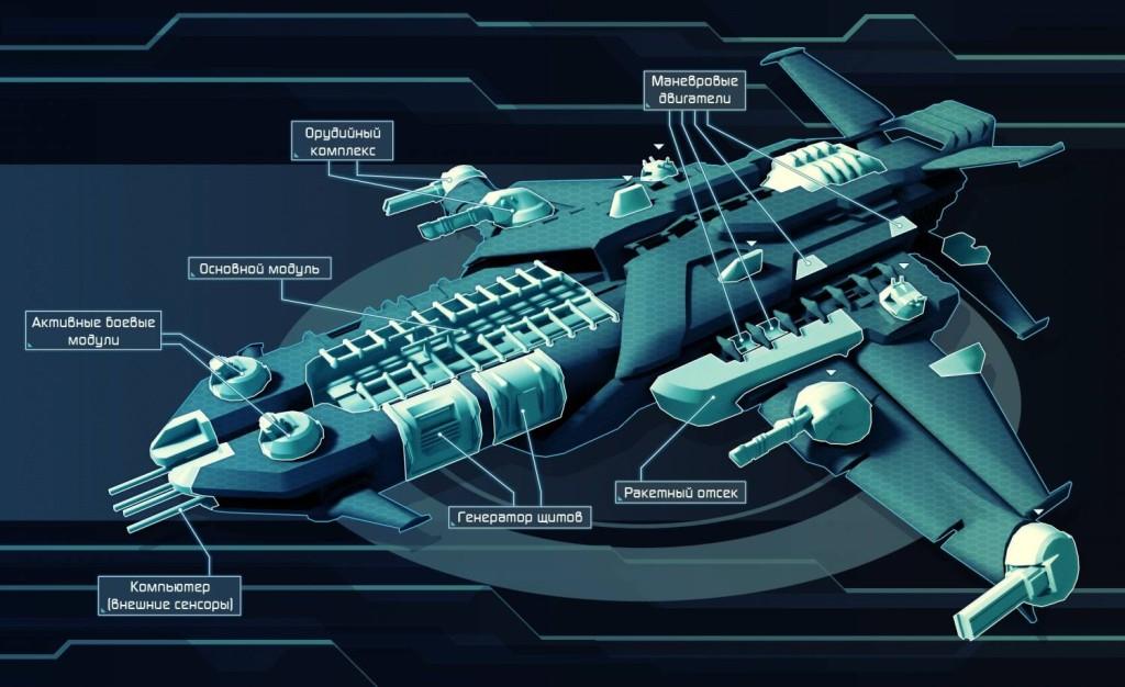 Ключевые системы истребителя в Star Conflict